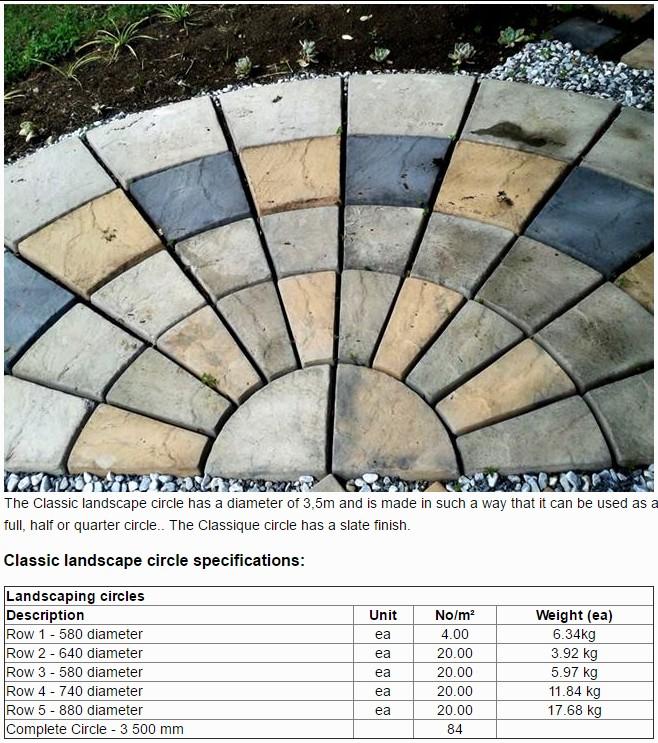 Classic circle tiles